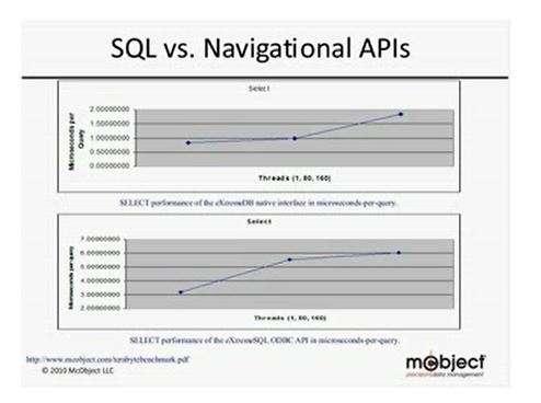 eXtremeDB DBMS offering multiple APIs, webinar covers SQL vs. navigational APIs,
